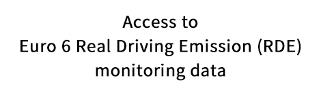 Access to Euro 6 Real Driving Emission (RDE) monitoring data